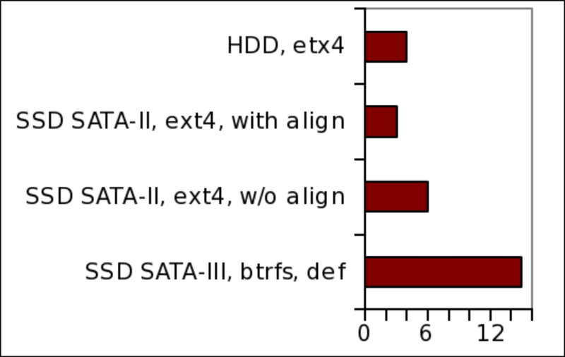 ssd3-filetest2.png